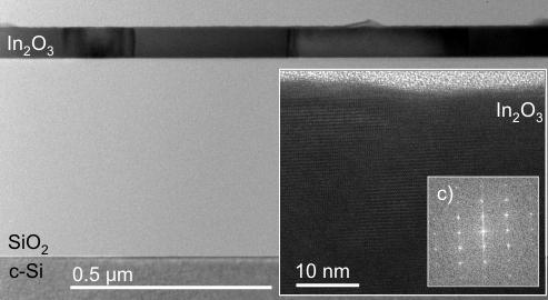 Атомно-слоевое осаждение оксида индия (In2O3) - термическое, описание процесса и оборудование
