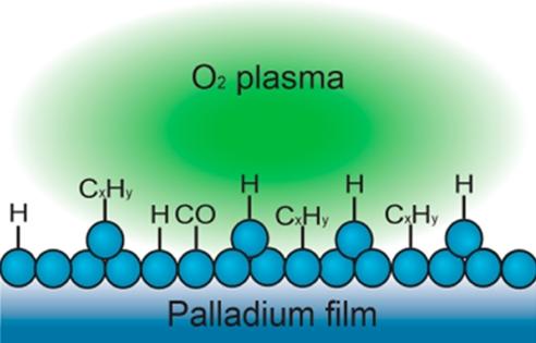 Атомно-слоевое осаждение палладия (Pd) с применением удаленного источника плазмы, описание процесса и оборудование