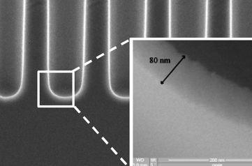 Атомно-слоевое осаждение оксида алюминия (Al2О3) с применением удаленного источника плазмы, описание процесса и оборудование