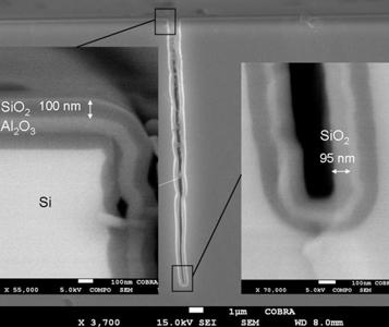 Атомно-слоевое осаждение оксида кремния (SiО2) с применением удаленного источника плазмы, описание процесса и оборудование