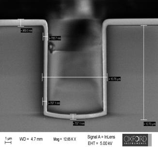 Сверхвысокоскоростное PECVD нитрида кремния, описание процесса и оборудование